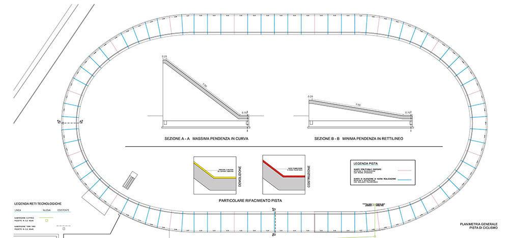 Ampliamento ed adeguamento velodromo – San Giovanni al Natisone (UD)