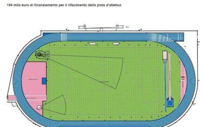 Rifacimento pista di atletica di San Vendemiano